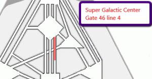 Super_Galactic_Centre
