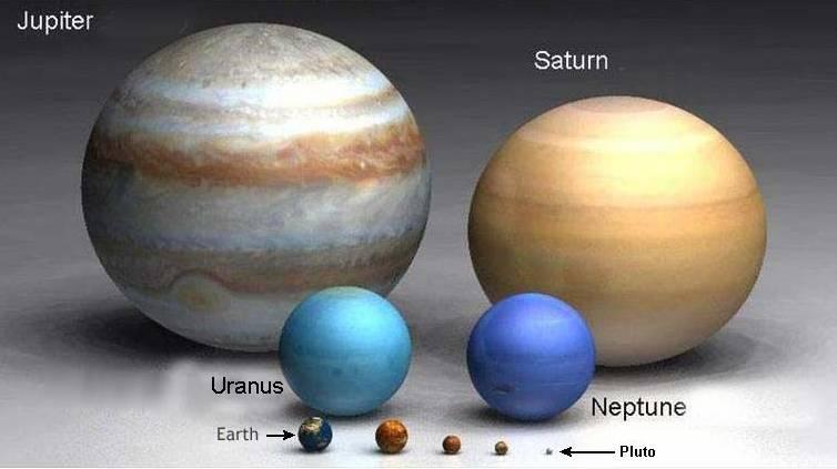pluto planet size - photo #9