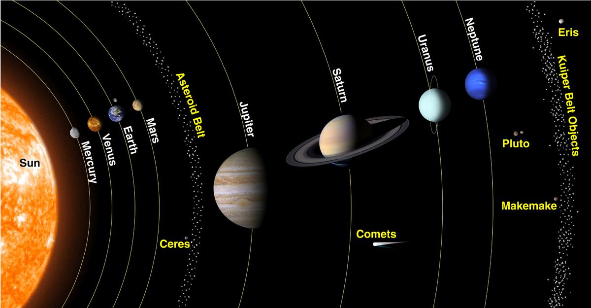 Resultado de imagen de ceres planet
