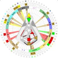 Kim Gould Human Design Chart